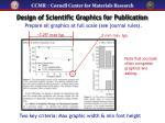 design of scientific graphics for publication