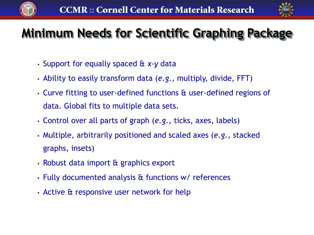 minimum needs