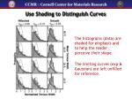 use shading to distinguish curves