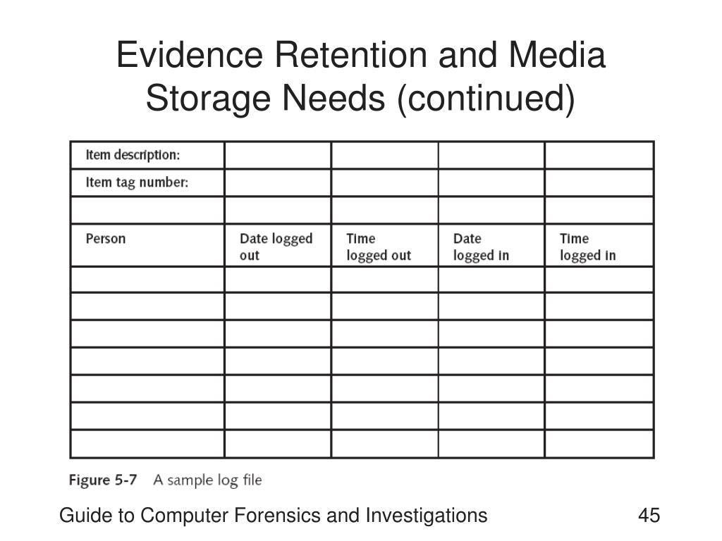 Evidence Retention and Media Storage Needs (continued)