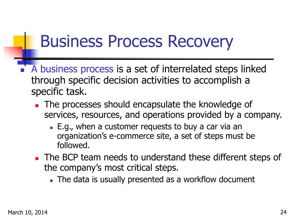 Business Process Recovery