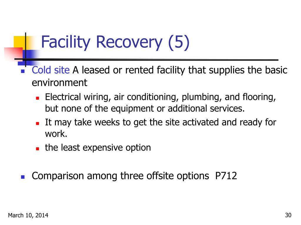 Facility Recovery (5)