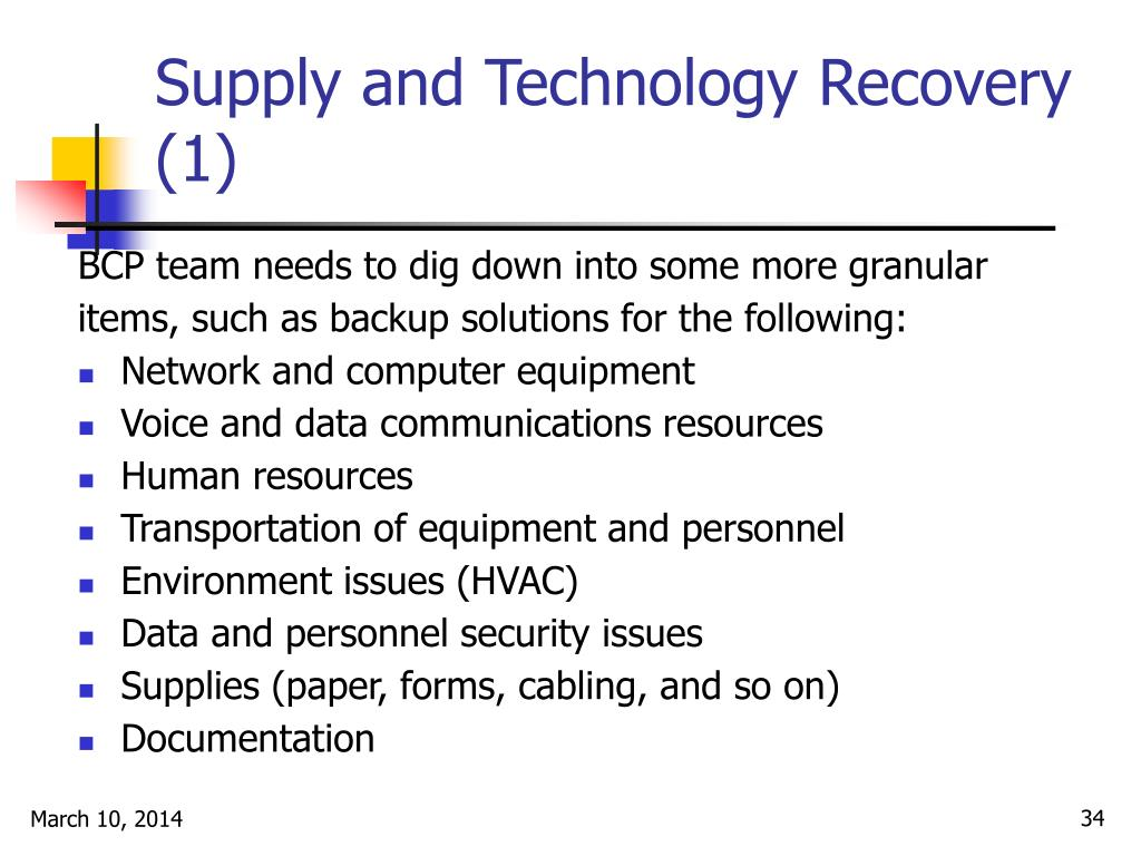 Supply and Technology Recovery (1)