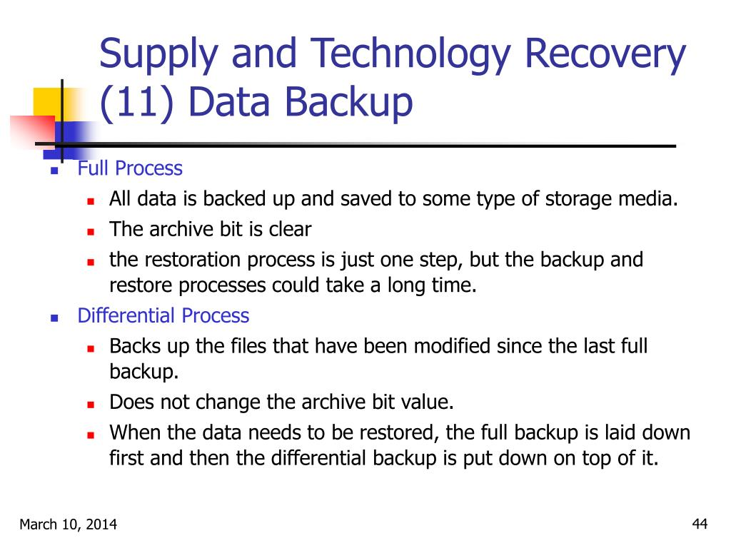 Supply and Technology Recovery (11) Data Backup