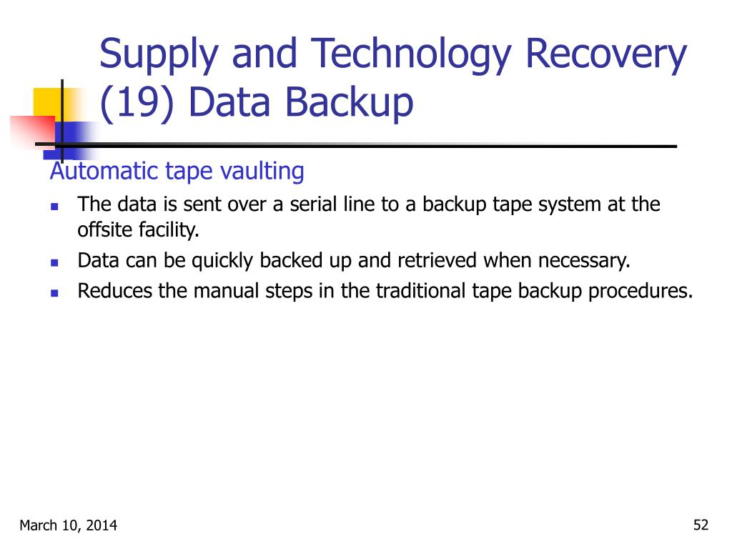 Supply and Technology Recovery (19) Data Backup