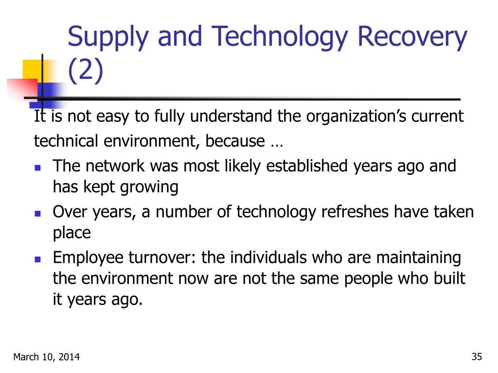 Supply and Technology Recovery (2)