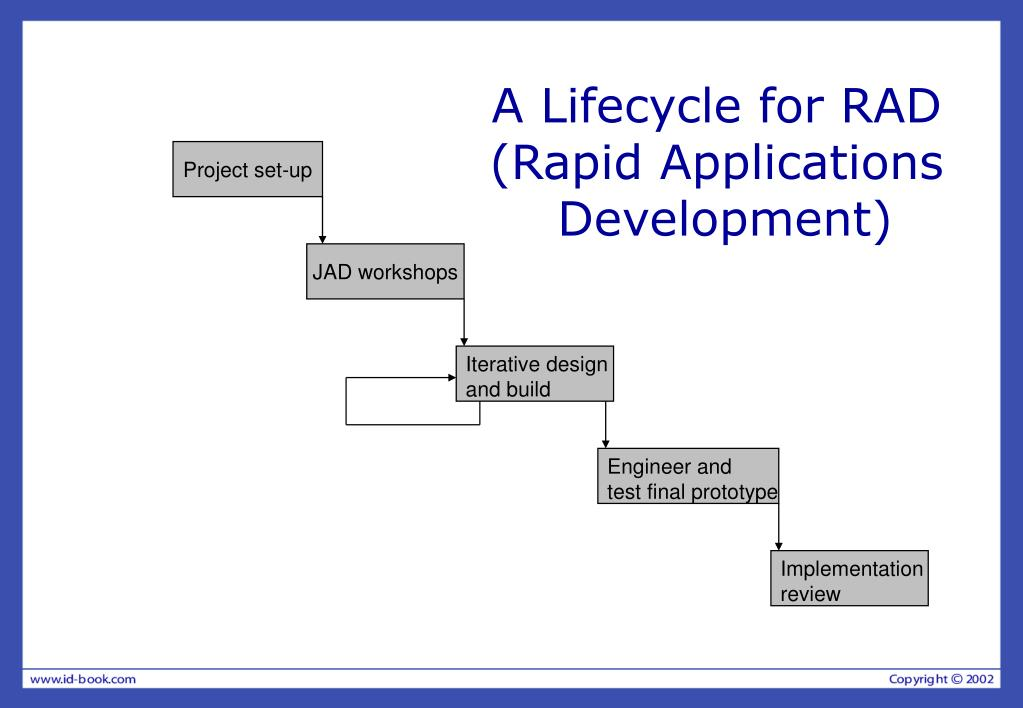 A Lifecycle for RAD