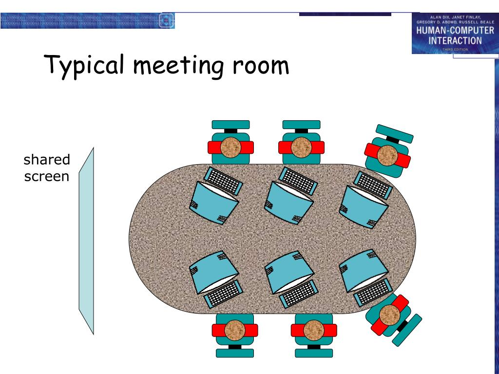 Typical meeting room