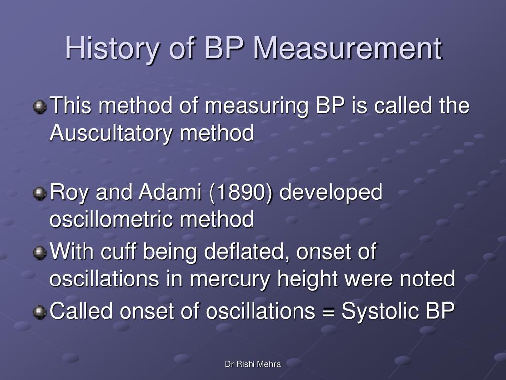 History of BP Measurement