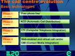 the call centre evolution basic technologies