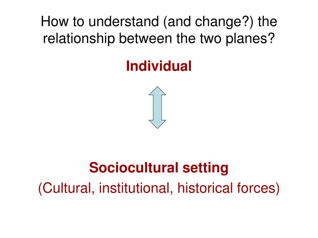 How to understand (and change?) the relationship between the two planes?
