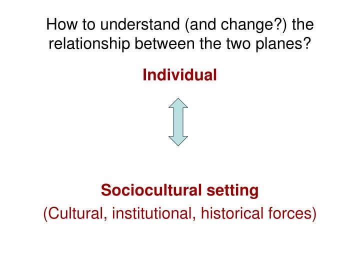 How to understand and change the relationship between the two planes