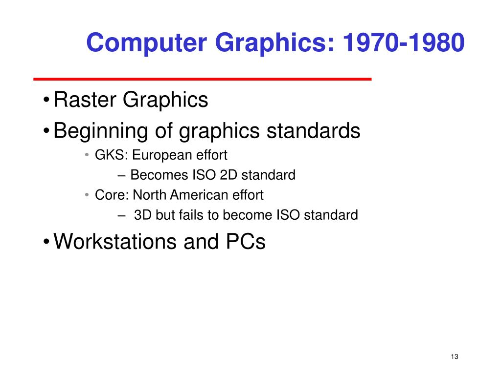 Computer Graphics: 1970-1980