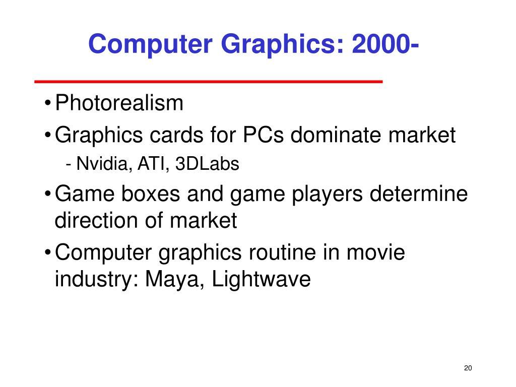 Computer Graphics: 2000-