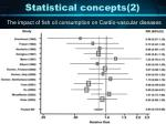 statistical concepts 2