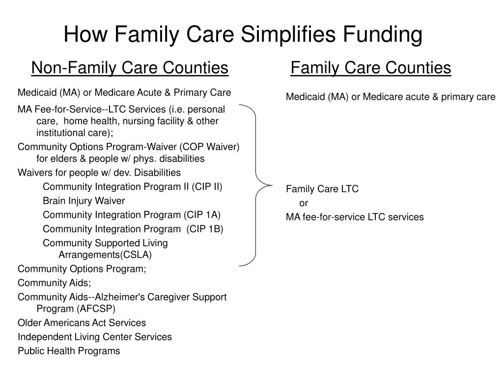 How Family Care Simplifies Funding