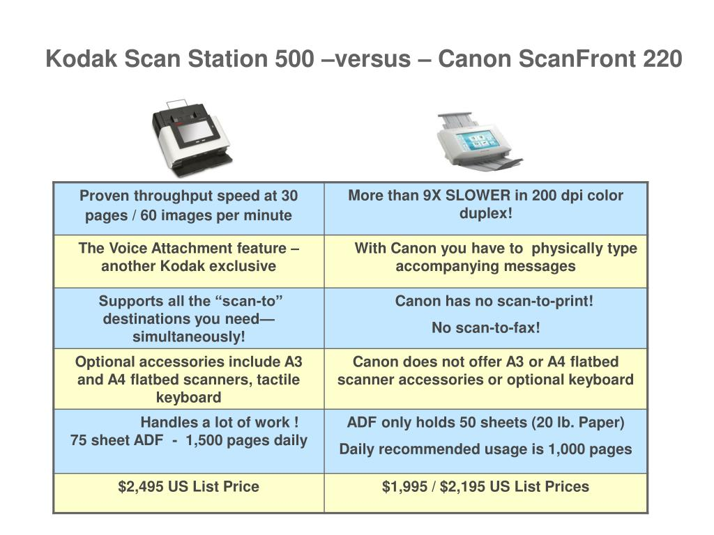 Kodak Scan Station 500 –versus – Canon ScanFront 220