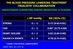 the blood pressure lowering treatment trialists collaboration8