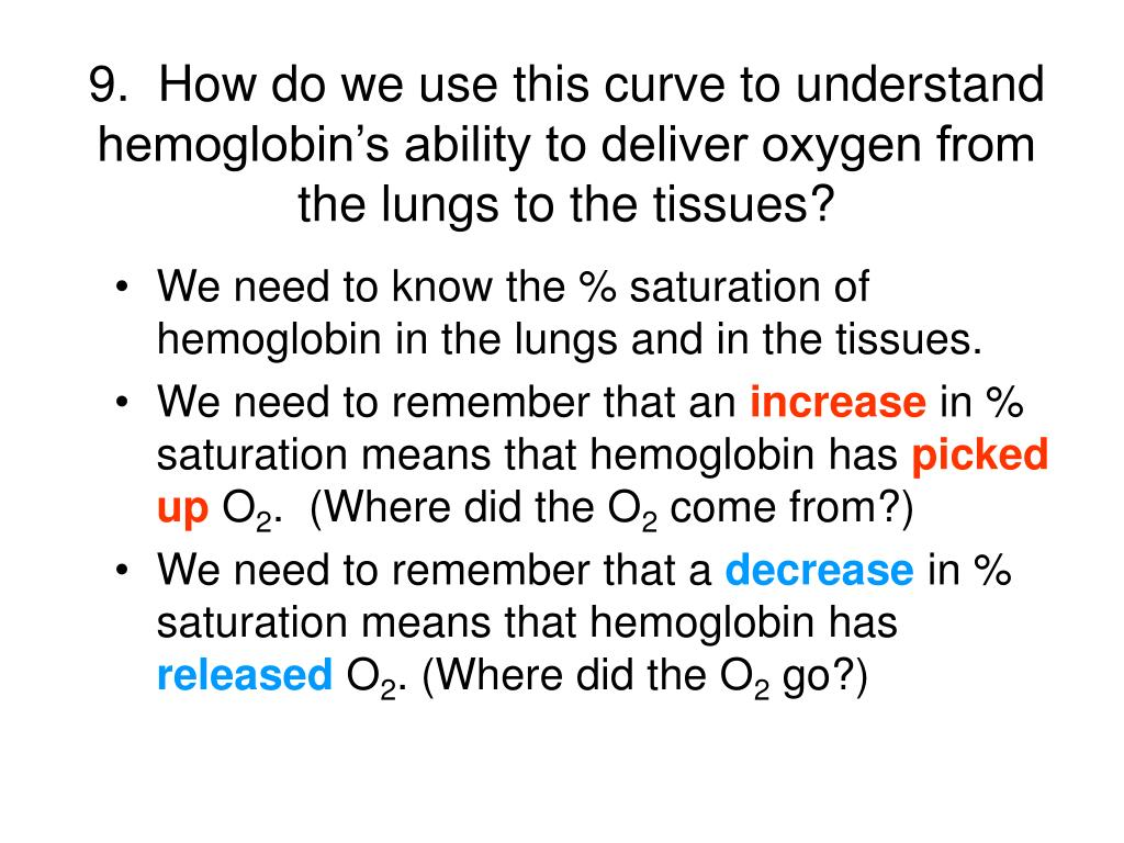 9.  How do we use this curve to understand hemoglobin's ability to deliver oxygen from the lungs to the tissues?