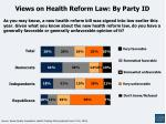 views on health reform law by party id