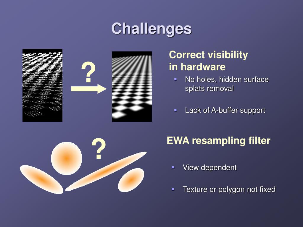 Correct visibility in hardware