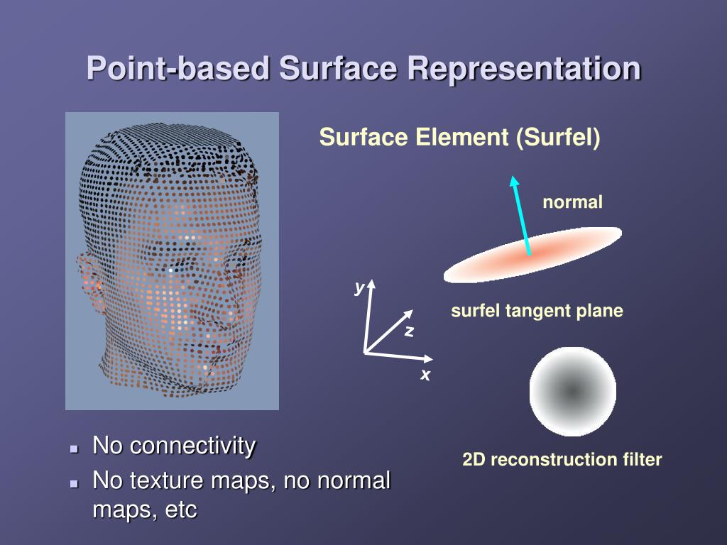 Surface Element (Surfel)
