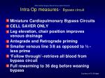 pah cardiac surgery blood conservation protocol intra op measures bypass circuit