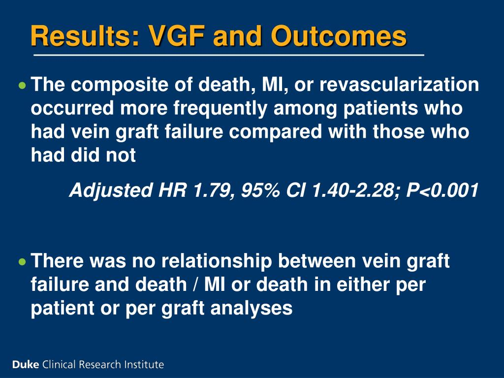 Results: VGF and Outcomes