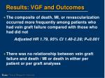results vgf and outcomes