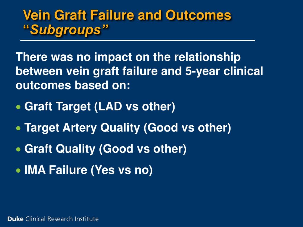 Vein Graft Failure and Outcomes