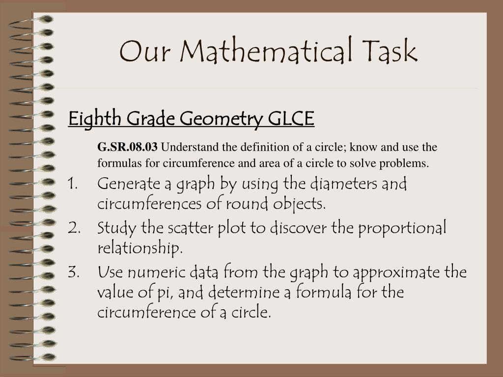 Our Mathematical Task