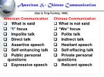 american chinese communication