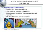 face negotiation theory ting toomey 200526