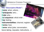 speech codes theory20