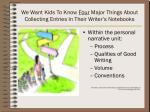we want kids to know four major things about collecting entries in their writer s notebooks
