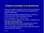 graphics packages in programming