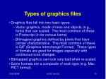 types of graphics files