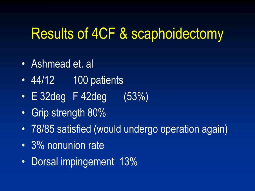 Results of 4CF & scaphoidectomy