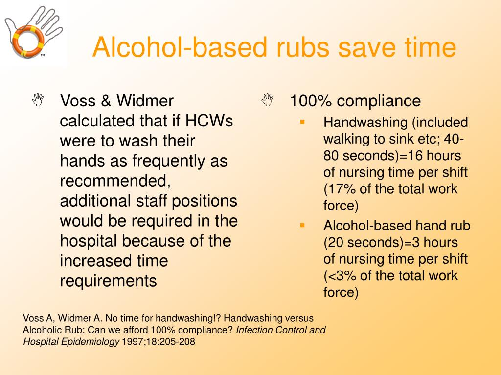 Voss & Widmer calculated that if HCWs were to wash their hands as frequently as recommended, additional staff positions would be required in the hospital because of the increased time requirements