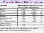 characteristics of the two groups