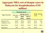 aggregate nha cost of dengue cases in malaysia for hospitalization us million