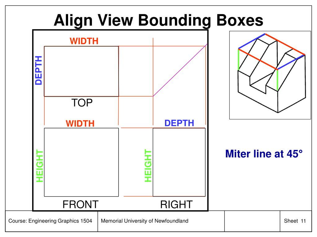 Align View Bounding Boxes