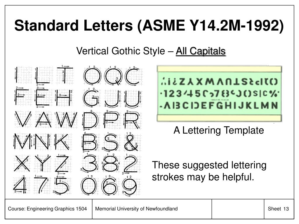 Standard Letters (ASME Y14.2M-1992)