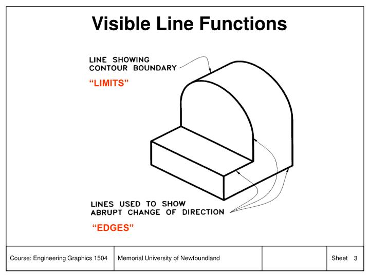 Visible line functions
