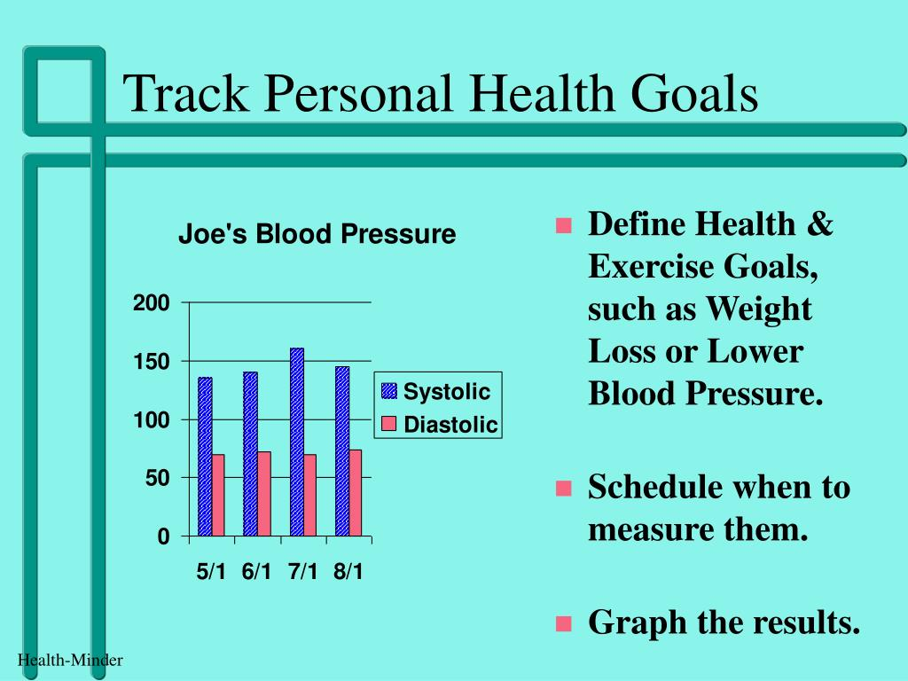 Track Personal Health Goals