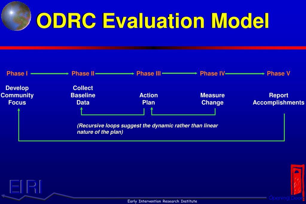 ODRC Evaluation Model
