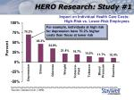 hero research study 1