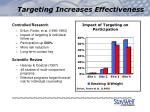 targeting increases effectiveness