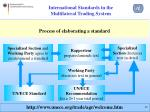 international standards in the multilateral trading system11