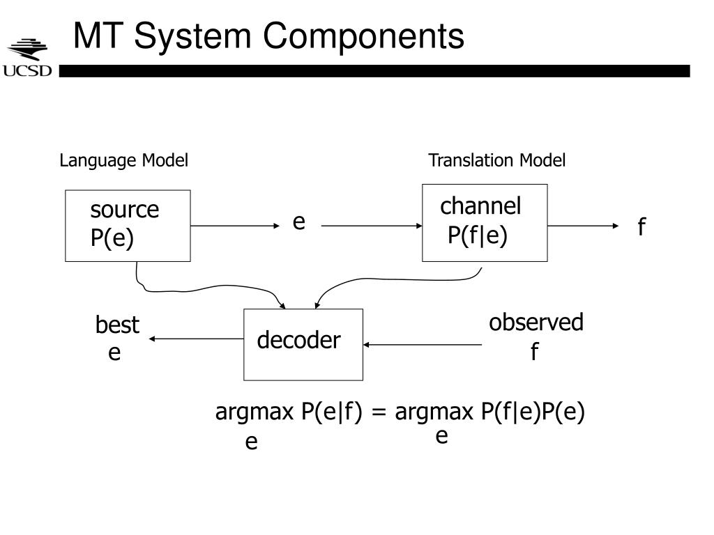 MT System Components